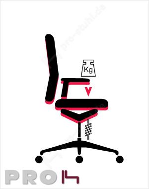Interstuhl Sitztiefenfederung